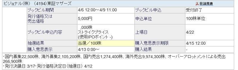 ビジョナル(4194)のIPO抽選結果 当選!
