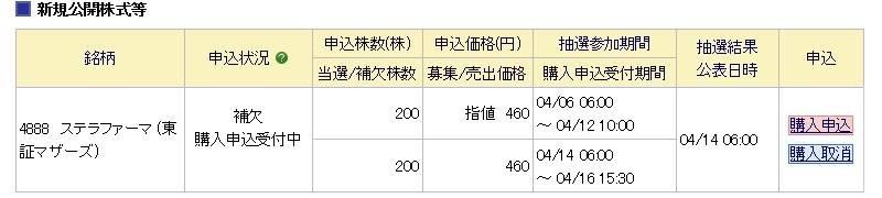 ステラファーマ(4888)のIPO抽選結果 補欠当選