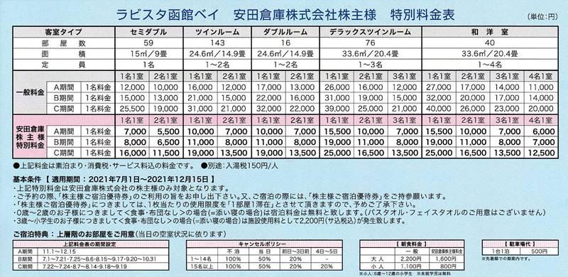 ラビスタ函館ベイ 安田倉庫株主 特別料金表